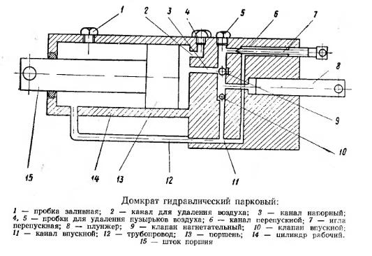 Схема подкатного домкрата