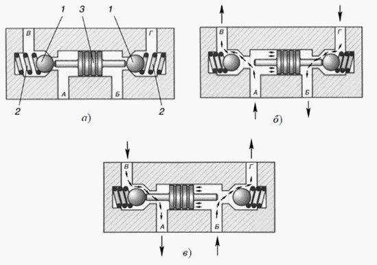 Схема работы двухстороннего гидрозамка