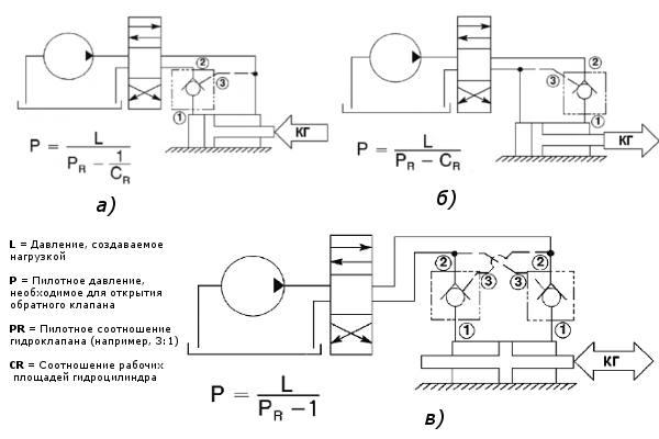 Схема применения гидрозамков