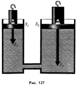 Схема гидравлического пресса